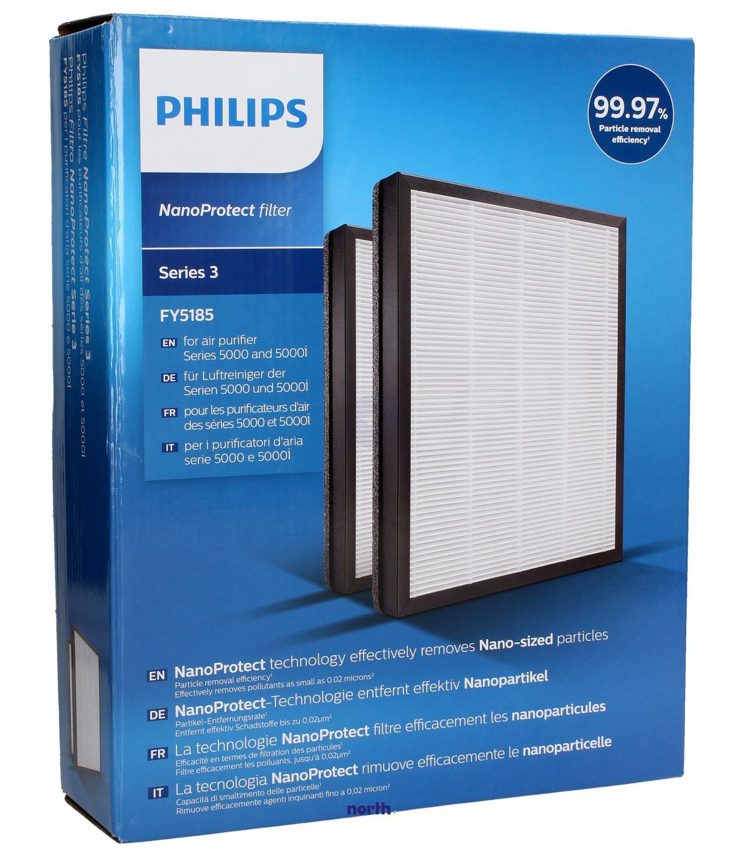 Rodzaje filtrów do oczyszczaczy powietrza