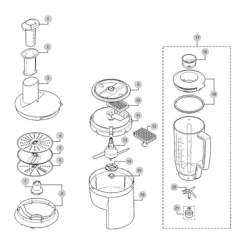 Robot-kuchenny-Budowa-nazwy-części