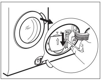 otwieranie drzwi w pralce electrolux