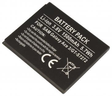 Akumulator | Bateria do smartfona