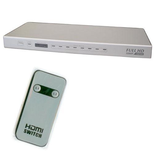 Rozgałęźnik HDMI (gniazdo x2/ gniazdo x8),0
