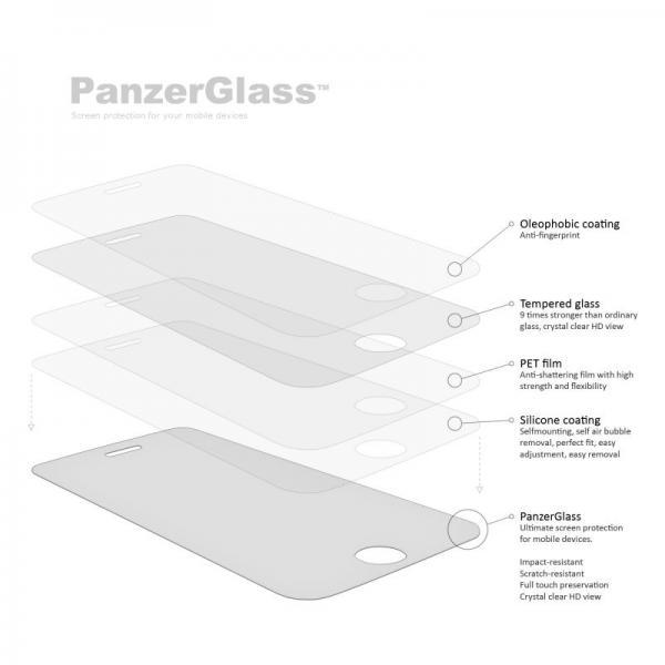 Szkło hartowane | Szkło hartowane wyświetlacza 12.2 do tabletu Samsung Galaxy Tab Pro PanzerGlass 1520,8