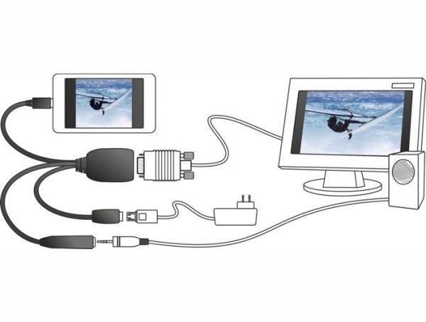 Łącznik VGA/USB B micro/Jack  stereo - MHL (wtyk/ gniazdo) 65336,1