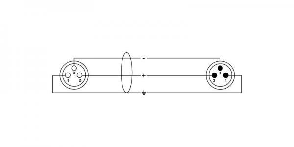 Kabel XLR 7.5m CPM7,5FM (gniazdo/wtyk),2