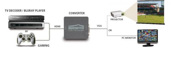 Konwerter HDMI - VGA (wtyk/ gniazdo) 08266,2