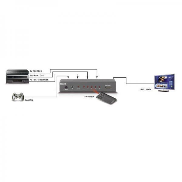 08249 CONNECT420UHD FULL HD 5 INPUT / 1 OUTPUT HDMI SWITCHER MIT 3D SUPPORT MARMITEK,2