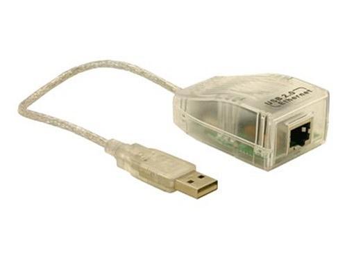 Kabel USB - RJ-45 (wtyk/ gniazdo) 61147,0