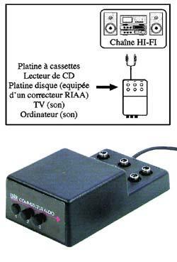 ASYS300D AUDIO-SCHALTERBOX 3EINGÄNGE C/C 1AUSGANG CCM,0