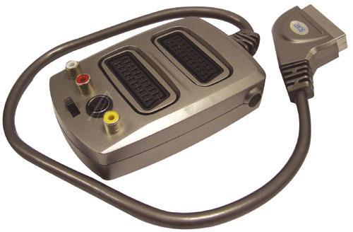 Rozgałęźnik przełącznik 0.4m SCART - SCART (wtyk//CINCH/S-VIDEO gniazdo x2/gniazdo/gniazdo) standard,0
