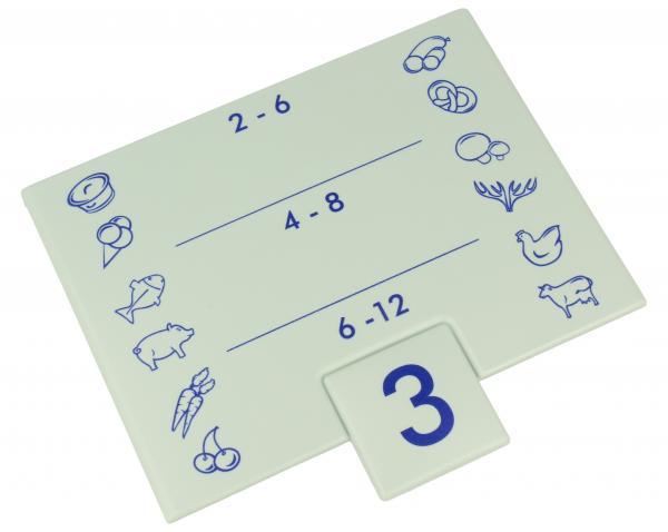 Tabliczka | Karta długości przechowywania żywności do lodówki 743021600,0