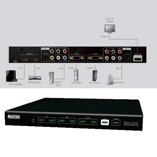 Konwerter HDMI/S-VIDEO/VGA/CINCH  - HDMI,0