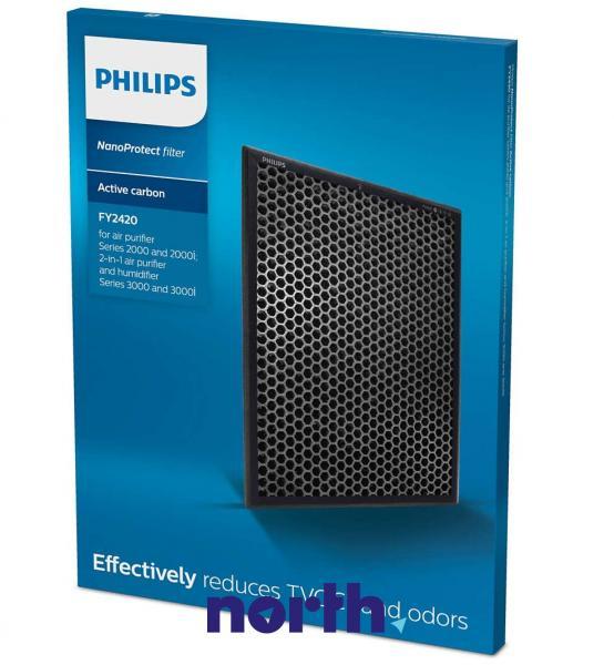 Filtr węglowy aktywny do oczyszczacza powietrza Philips 424121086221,1