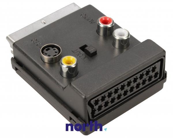 Adapter SCART do konsoli do gier,1